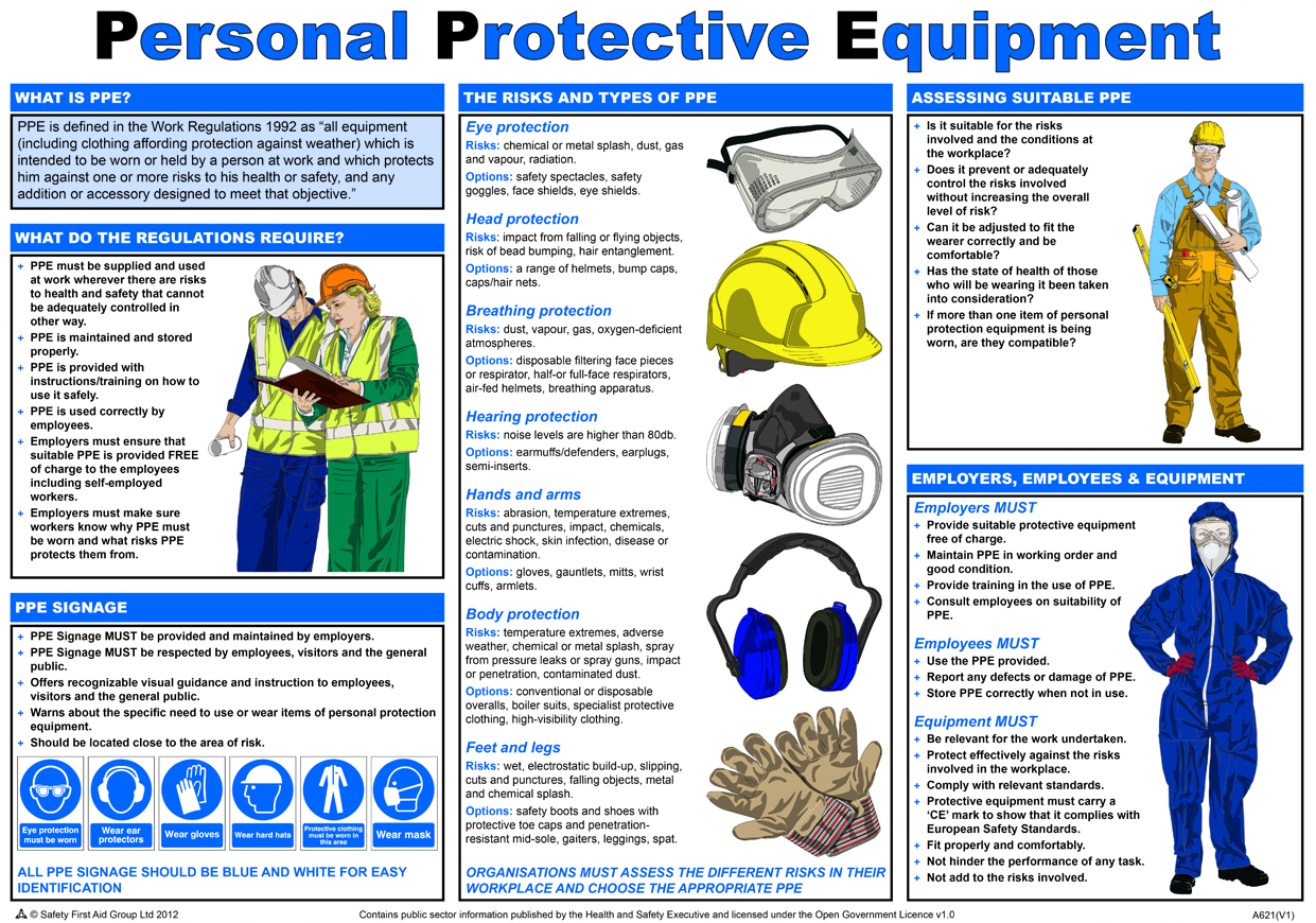 PPE-safety