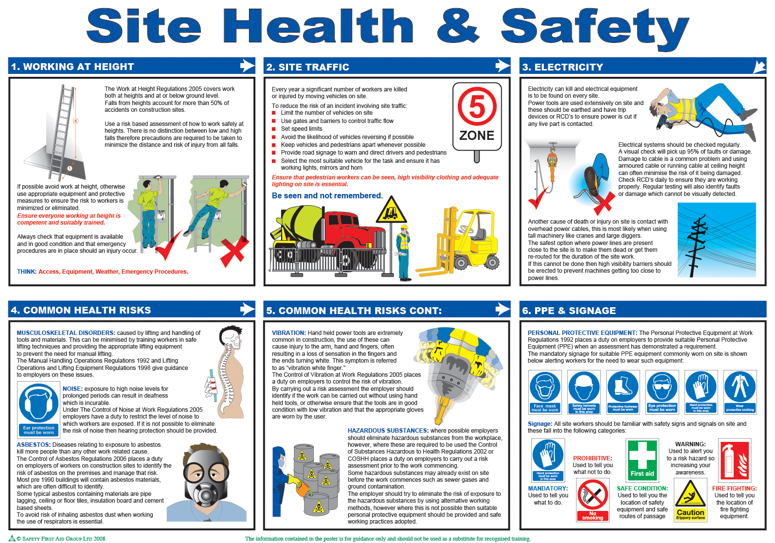 Site-safety
