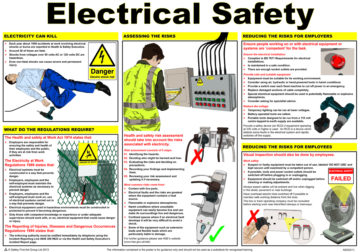 electrical-safety