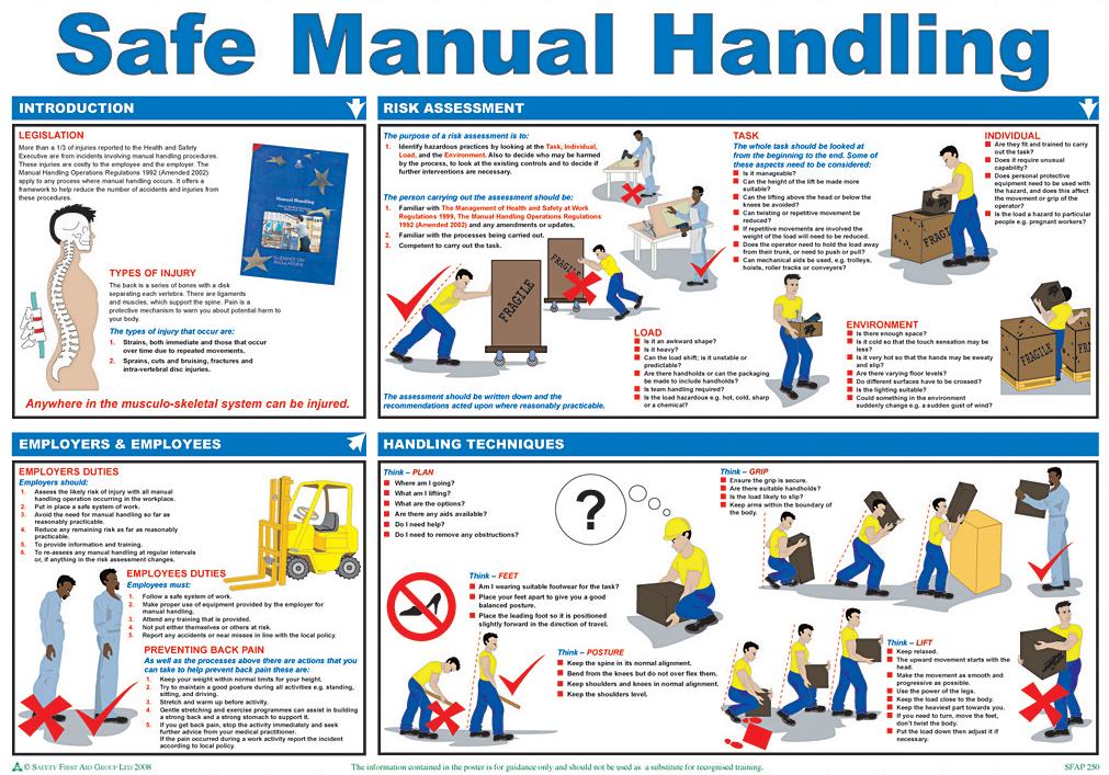 safe-manual-safety